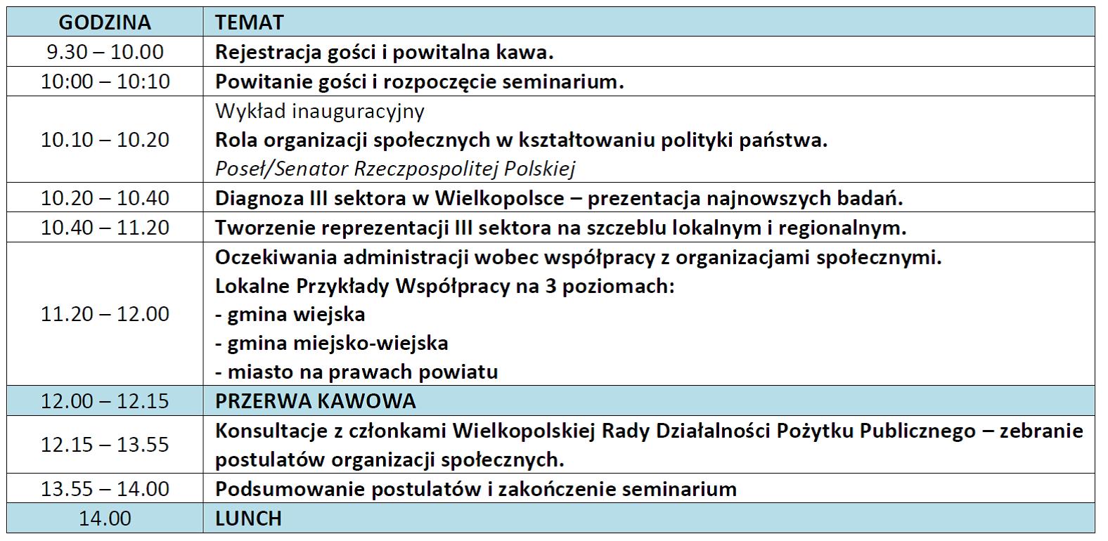 obyw_program